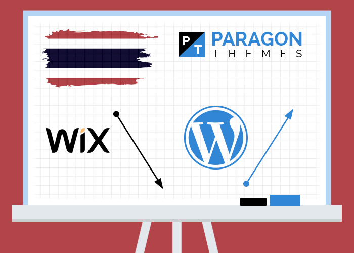 Wix Losing Market Share To WordPress In Thailand